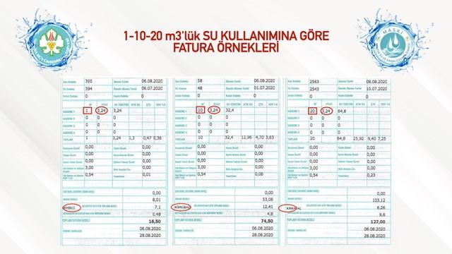 2020/09/1599491350_manisa_en_pahali_suyu_kullanmiyor!_(5).jpg
