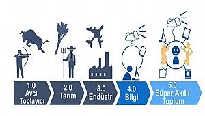 Yeditepe Üniversitesi, Endüstri 4.0'dan Toplum 5.0'a Geçti